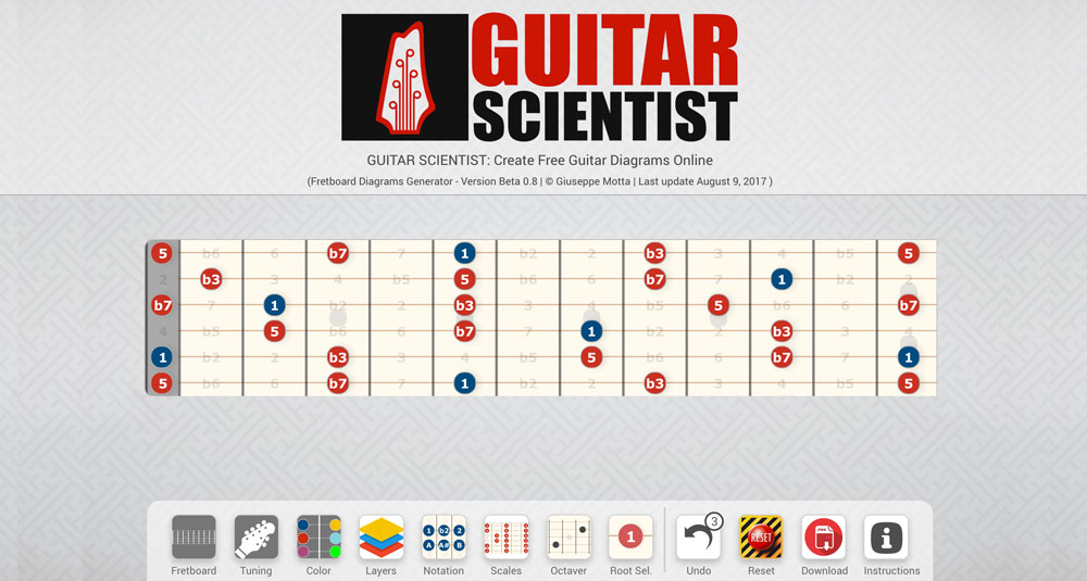 image relating to Guitar Fretboard Diagram Printable named Guitar Scientist: Develop Cost-free Guitar Diagrams On the net