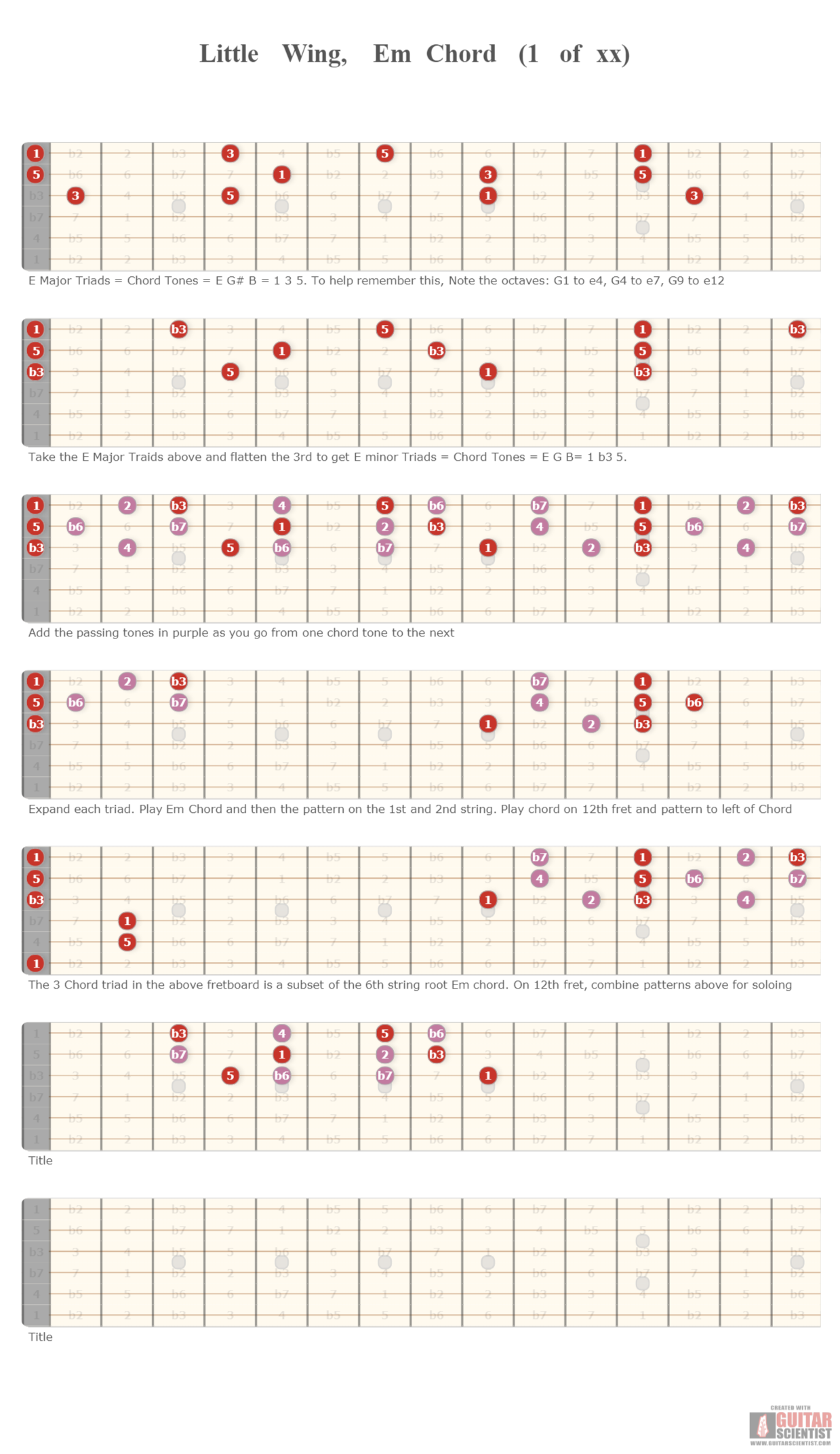 Guitar Em Chord Gallery Basic Guitar Chords Finger Placement