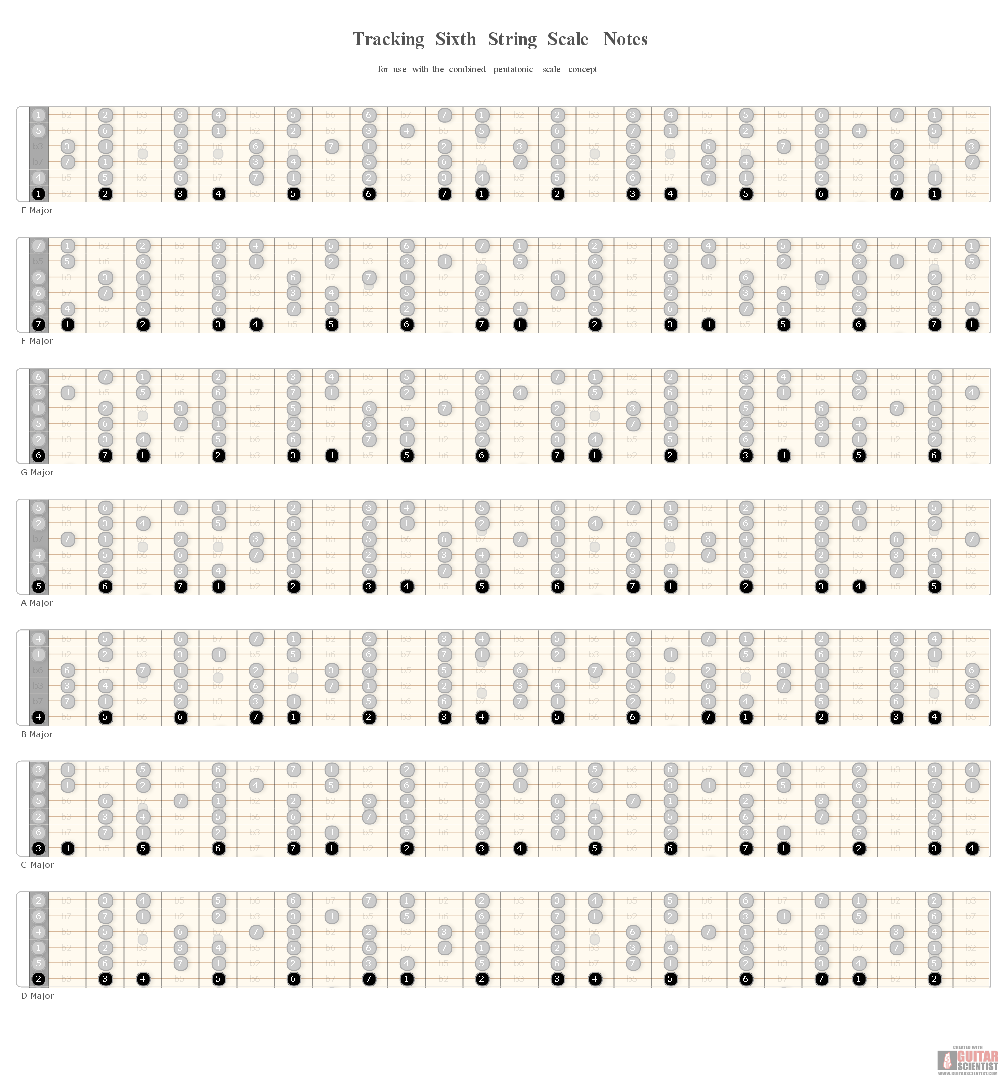 Tracking sixth string scale notes guitar scientist download this diagram png 2000x2152 pooptronica Images