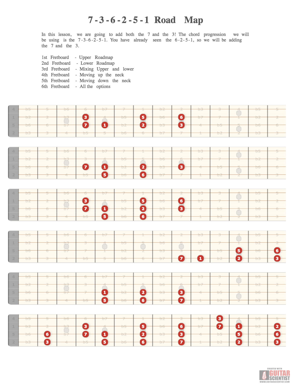Chord Map Guitar Image Collections Basic Guitar Chords Finger