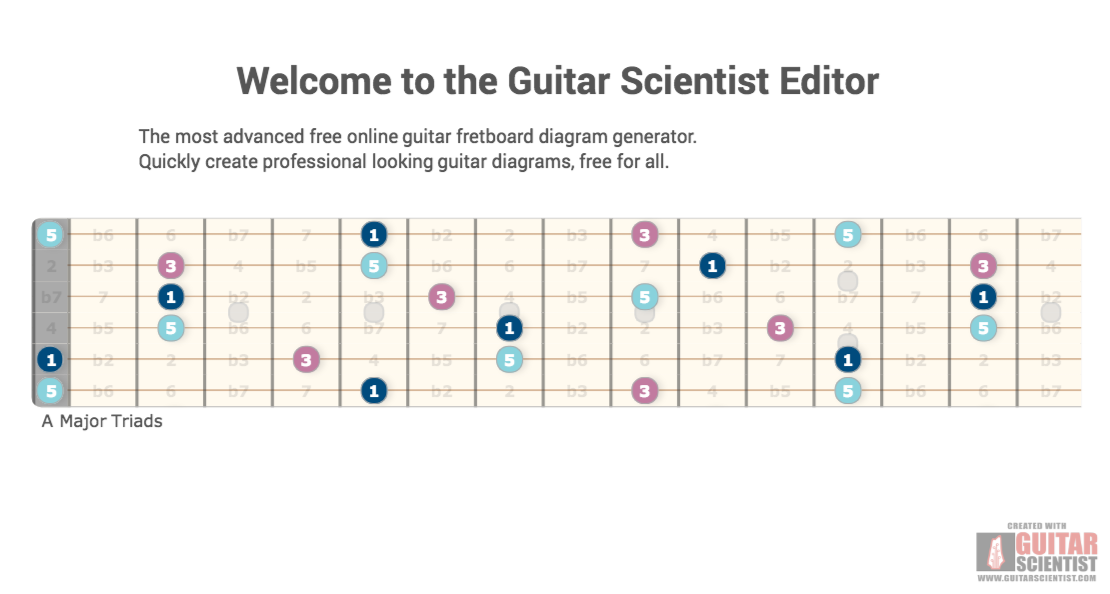 Welcome to the Guitar Scientist Editor - Guitar Scientist