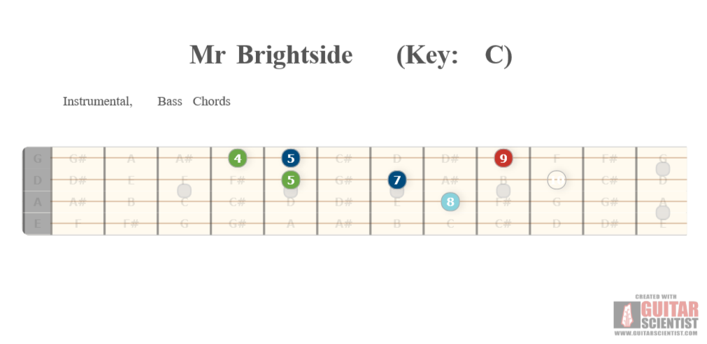 Mr Brightside Key C Guitar Scientist